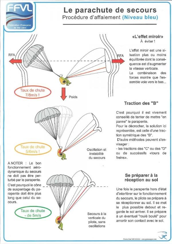 http://paragliding.rocktheoutdoor.com/wp-content/uploads/2015/04/FFVL-fiche-B3-le-parachute-de-secours-e1439561507460.jpg