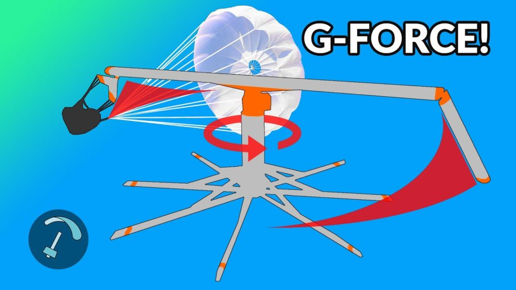 extraction secours G force trainer
