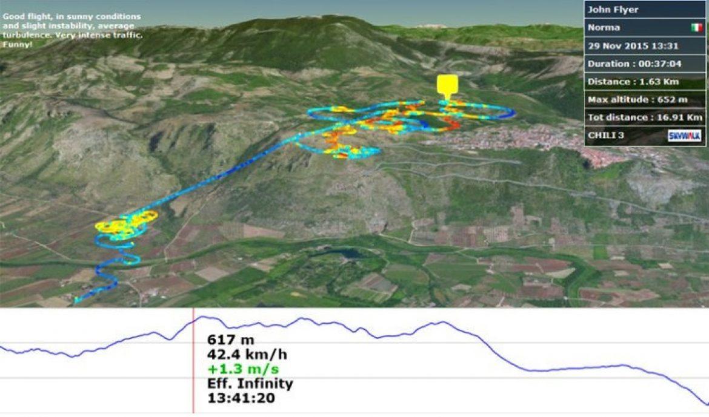 Paragliding Logbook, application pour enregistrer et analyser vos vols en 3D