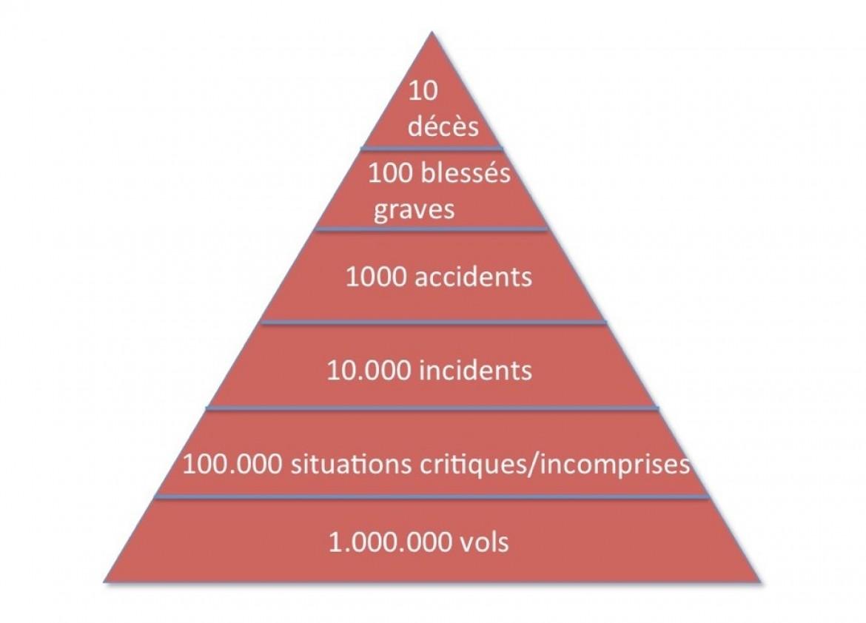 Table ronde sécurité : Comment réduire l'accidentalité en vol libre?