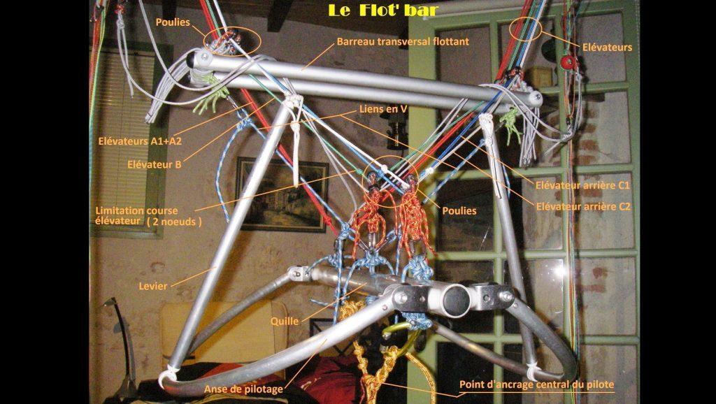 Flot'bar, un nouveau concept de cage de pilotage proposé par Alain